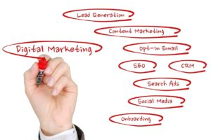 White board with types of digital marketing listed