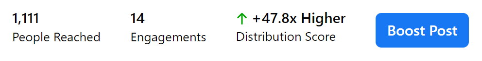 Facebook Distribution Score What is it?